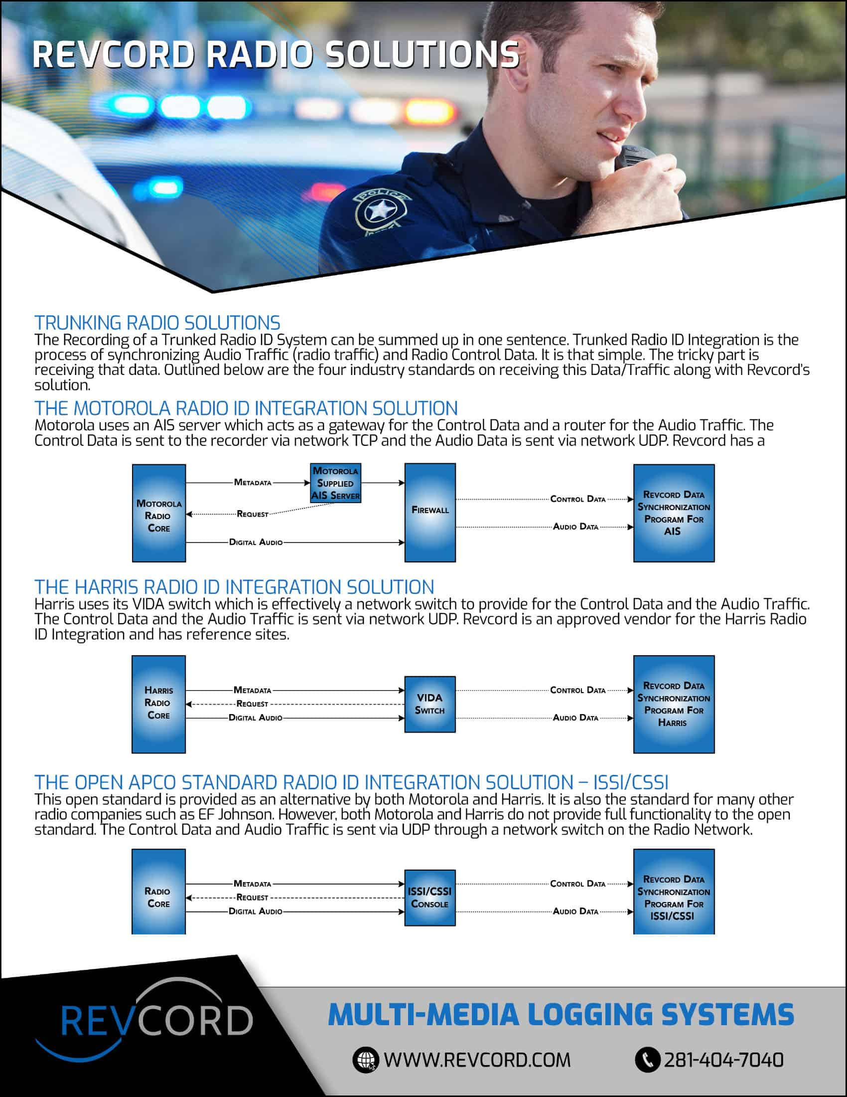 Revcord Radio Solutions